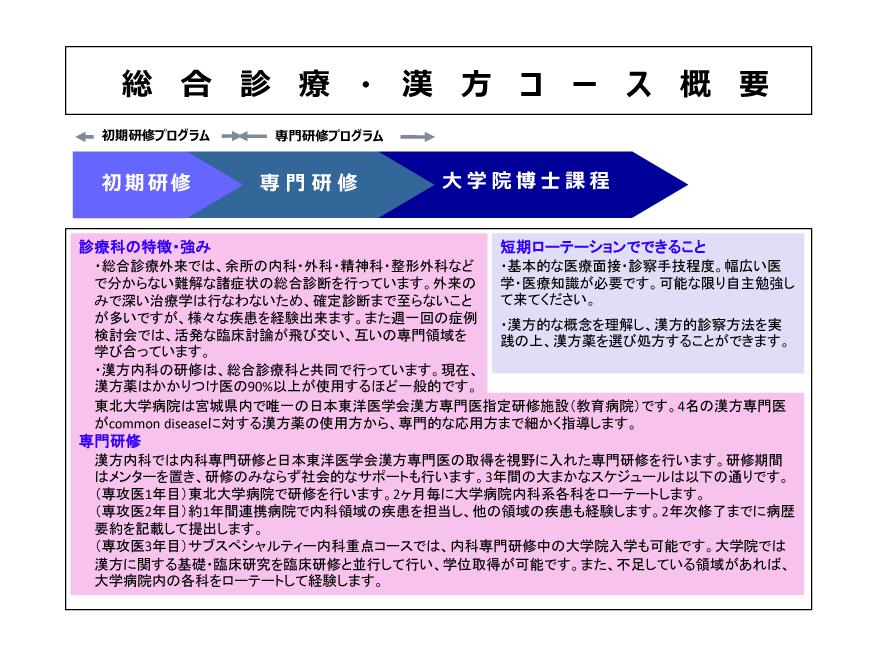 総合診療・漢方